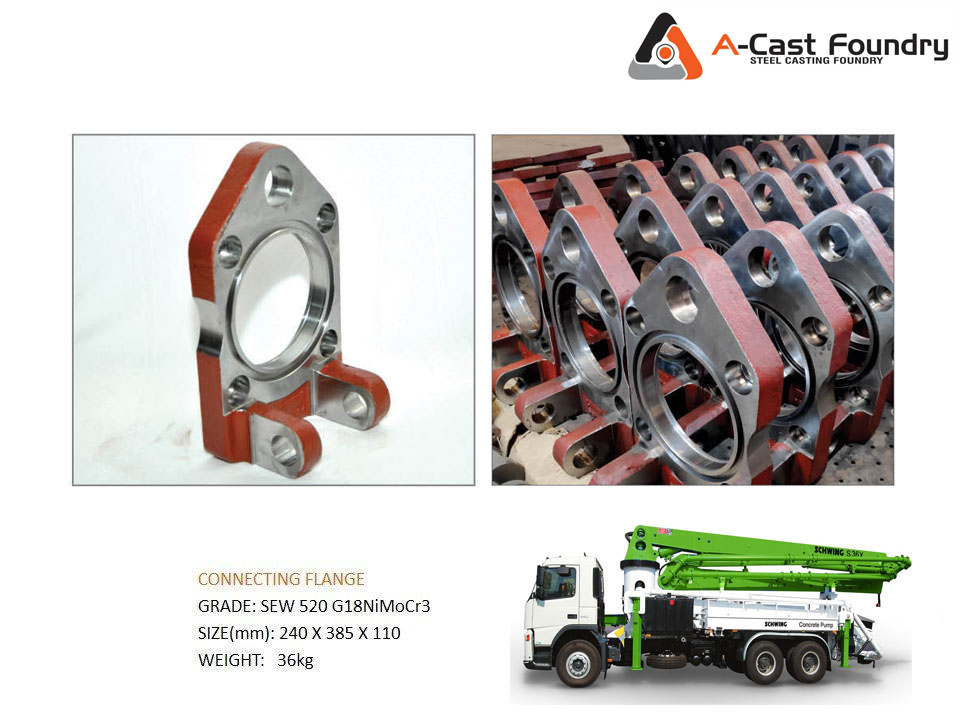 Steel Casting Connecting Flange